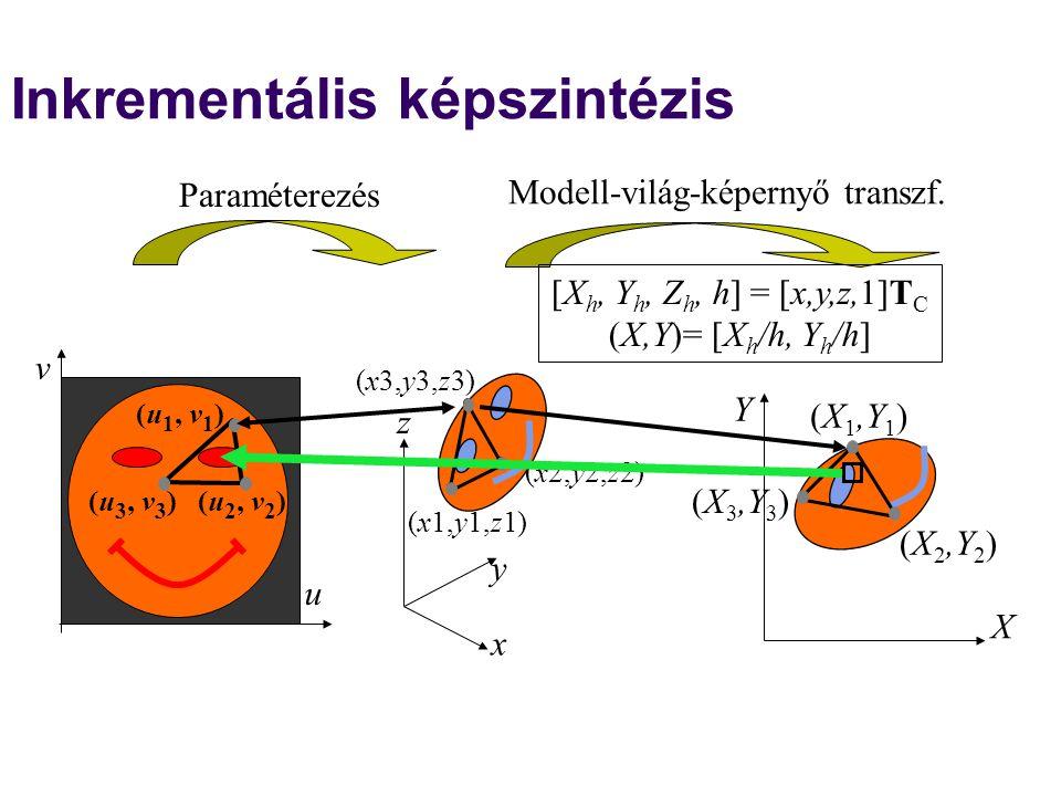 Modell-világ-képernyő transzf.