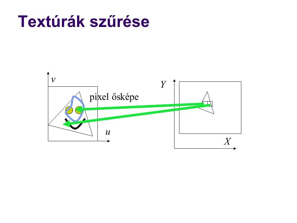 Textúrák szűrése v Y pixel ősképe u X