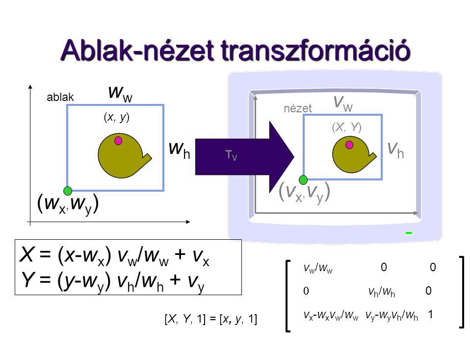 Ablak-nézet transzformáció