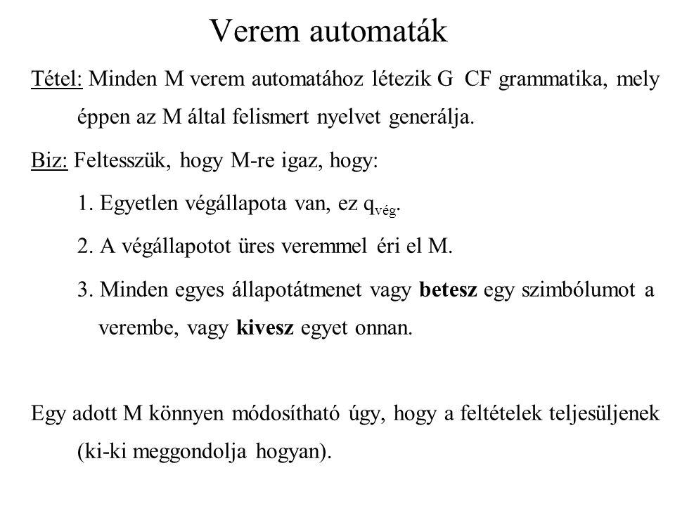 Verem automaták Tétel: Minden M verem automatához létezik G CF grammatika, mely éppen az M által felismert nyelvet generálja.