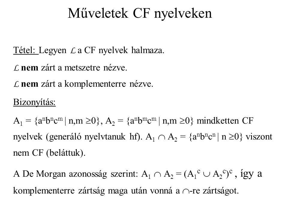 Műveletek CF nyelveken