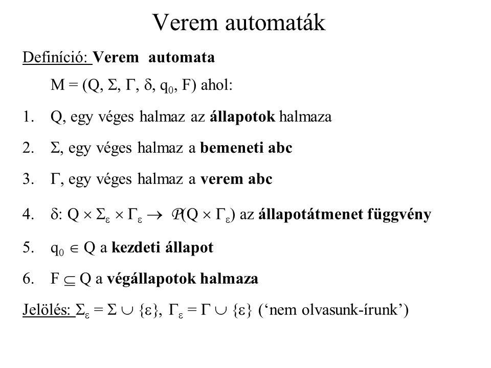 Verem automaták Definíció: Verem automata M = (Q, , G, , q0, F) ahol: Q, egy véges halmaz az állapotok halmaza.