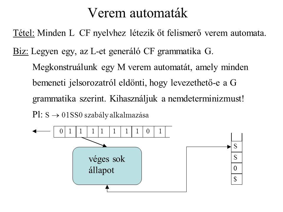 Verem automaták Tétel: Minden L CF nyelvhez létezik őt felismerő verem automata.