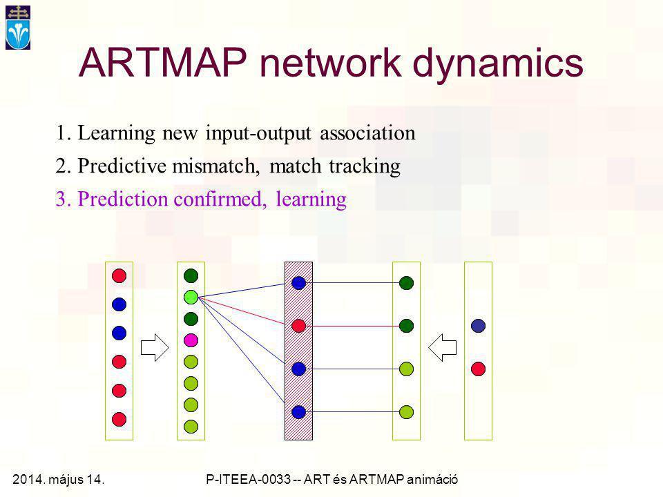 ARTMAP network dynamics