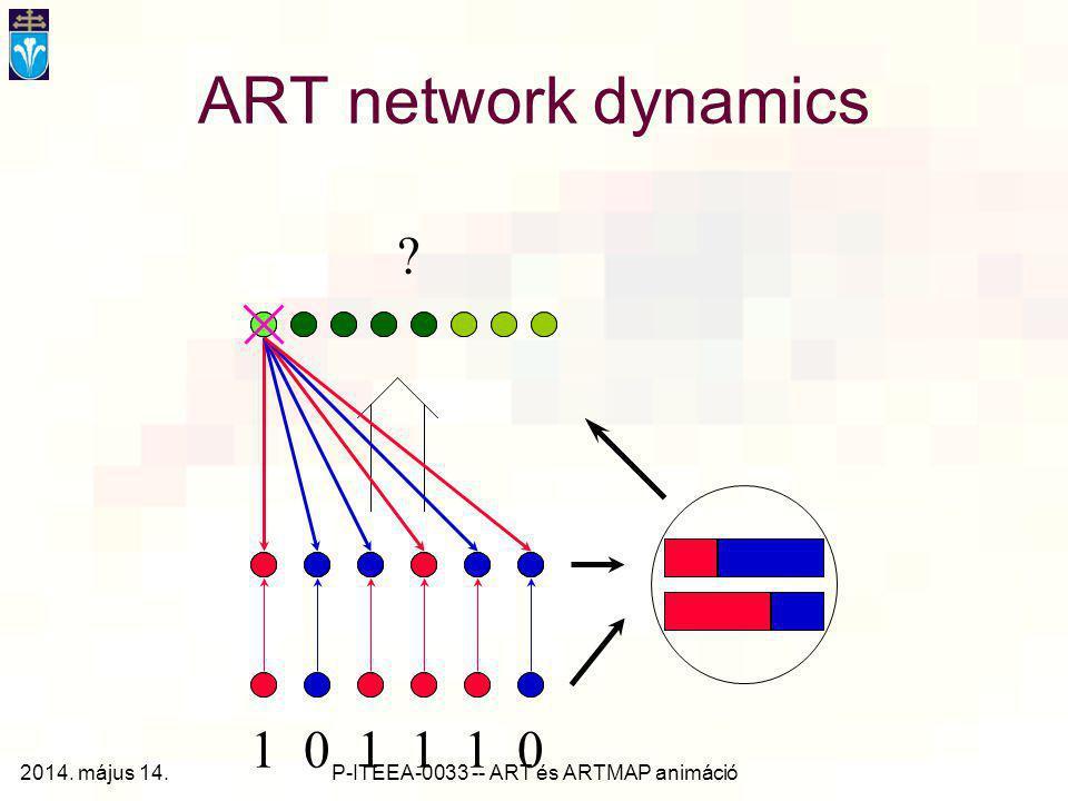P-ITEEA-0033 -- ART és ARTMAP animáció
