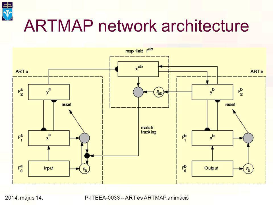 ARTMAP network architecture