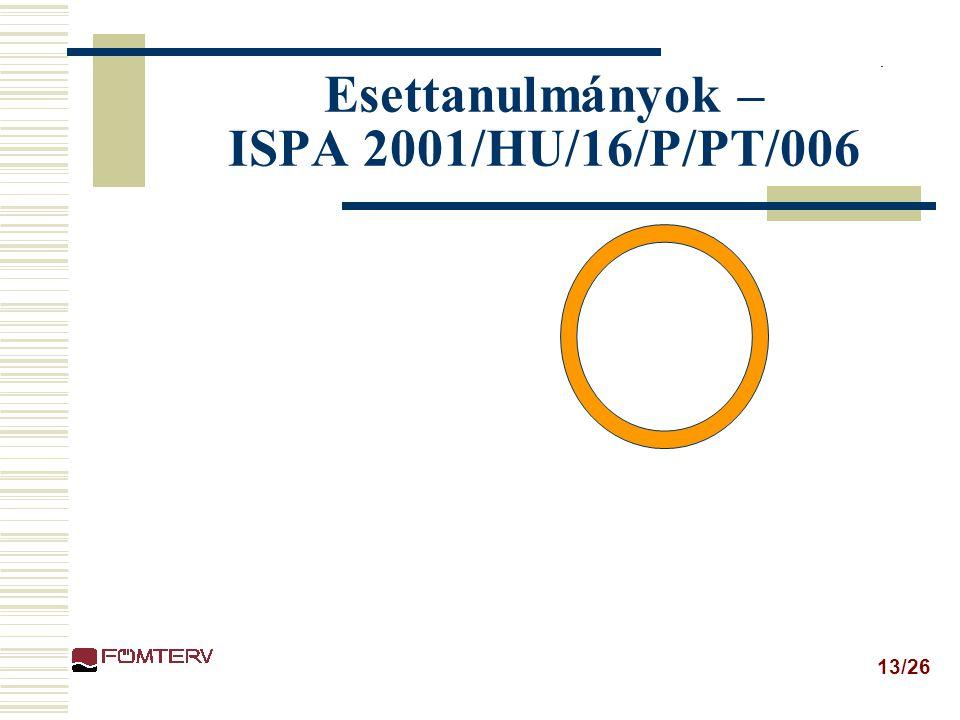 Esettanulmányok – ISPA 2001/HU/16/P/PT/006