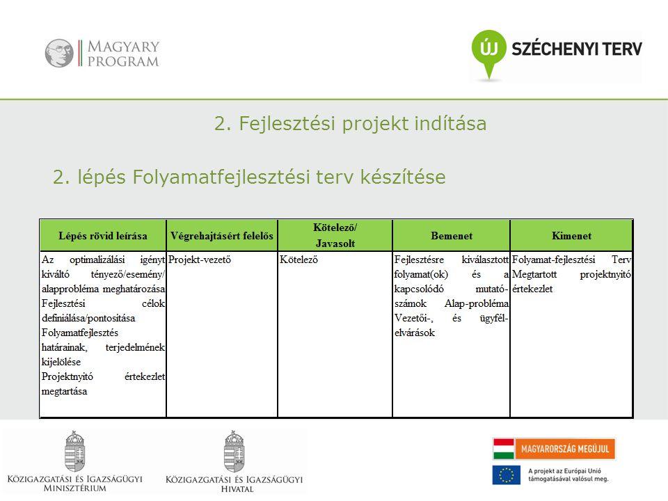 2. Fejlesztési projekt indítása