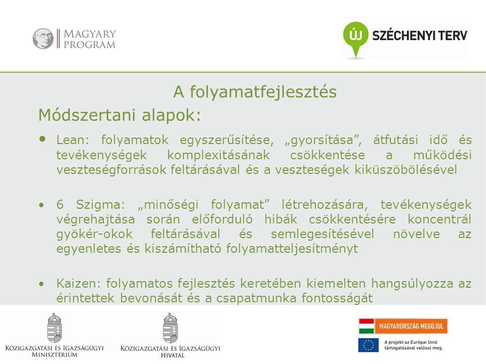 A folyamatfejlesztés Módszertani alapok: