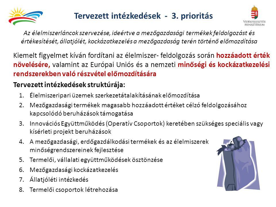 Tervezett intézkedések - 3. prioritás