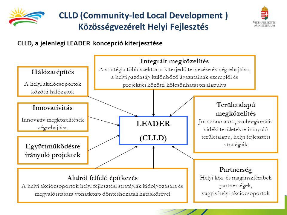 CLLD (Community-led Local Development ) Közösségvezérelt Helyi Fejlesztés