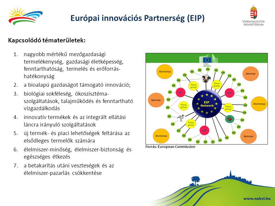 Európai innovációs Partnerség (EIP)