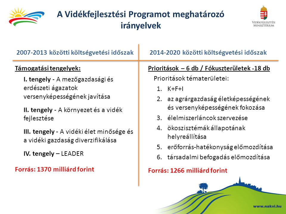 A Vidékfejlesztési Programot meghatározó irányelvek