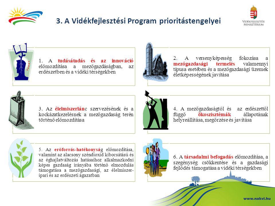 3. A Vidékfejlesztési Program prioritástengelyei