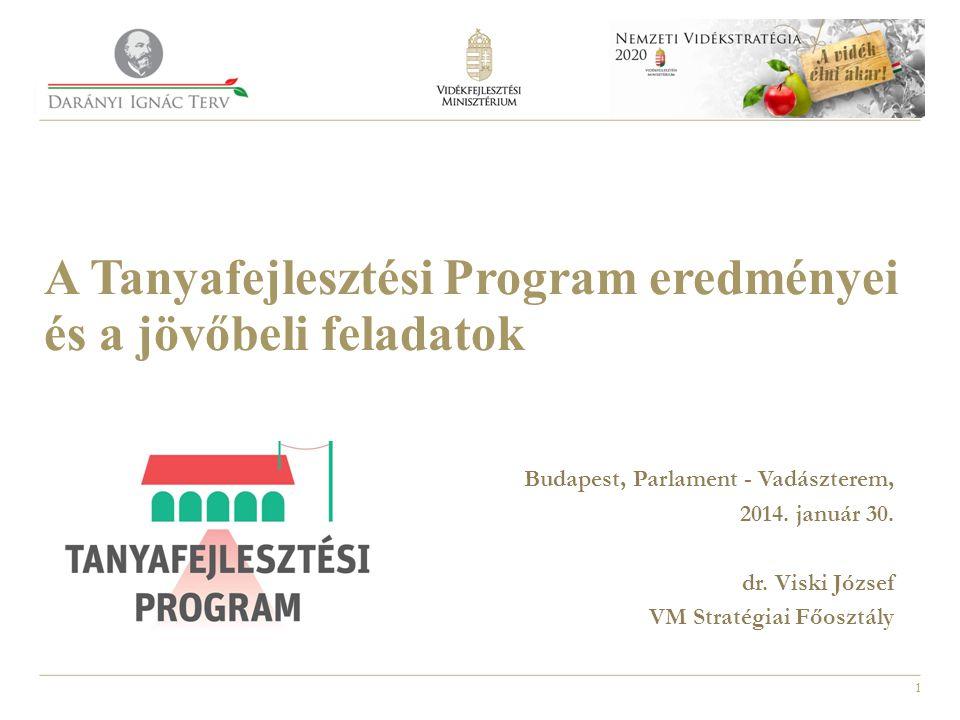 A Tanyafejlesztési Program eredményei és a jövőbeli feladatok