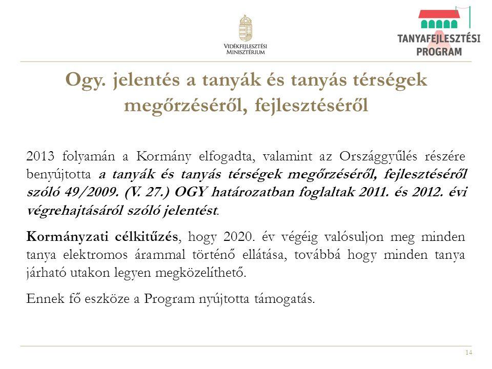Ogy. jelentés a tanyák és tanyás térségek megőrzéséről, fejlesztéséről
