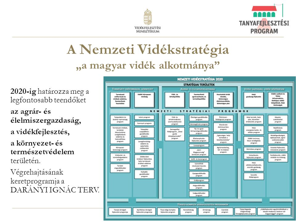 """A Nemzeti Vidékstratégia """"a magyar vidék alkotmánya"""