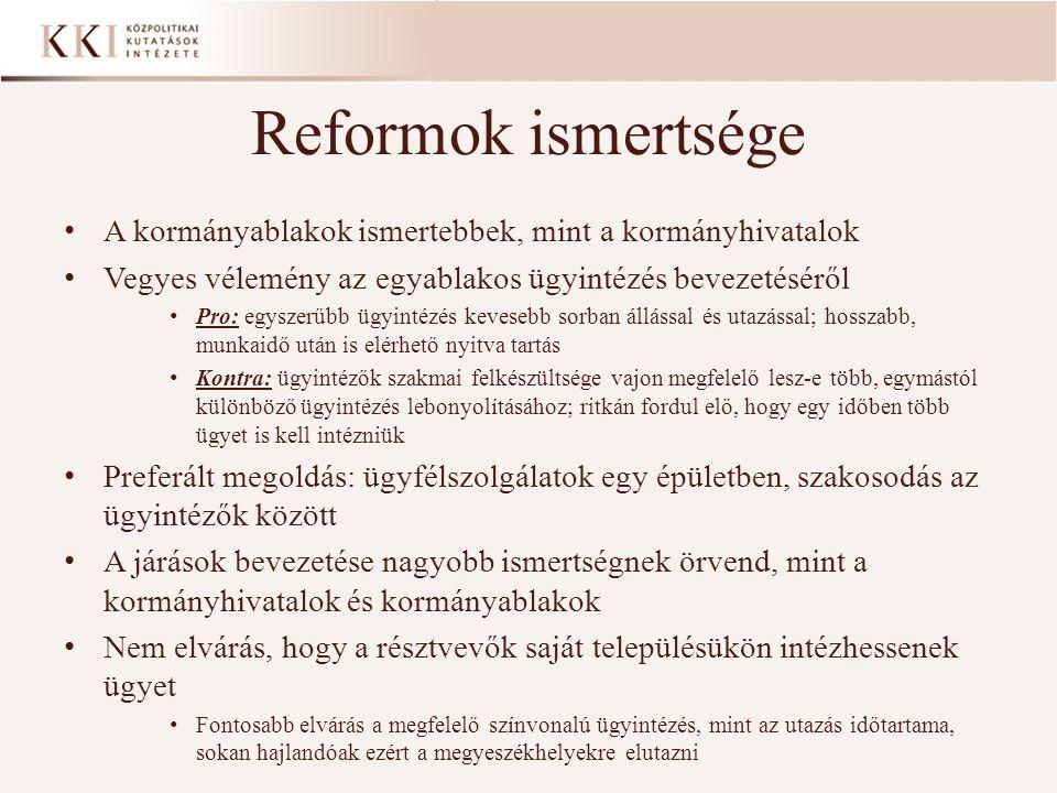 Reformok ismertsége A kormányablakok ismertebbek, mint a kormányhivatalok. Vegyes vélemény az egyablakos ügyintézés bevezetéséről.
