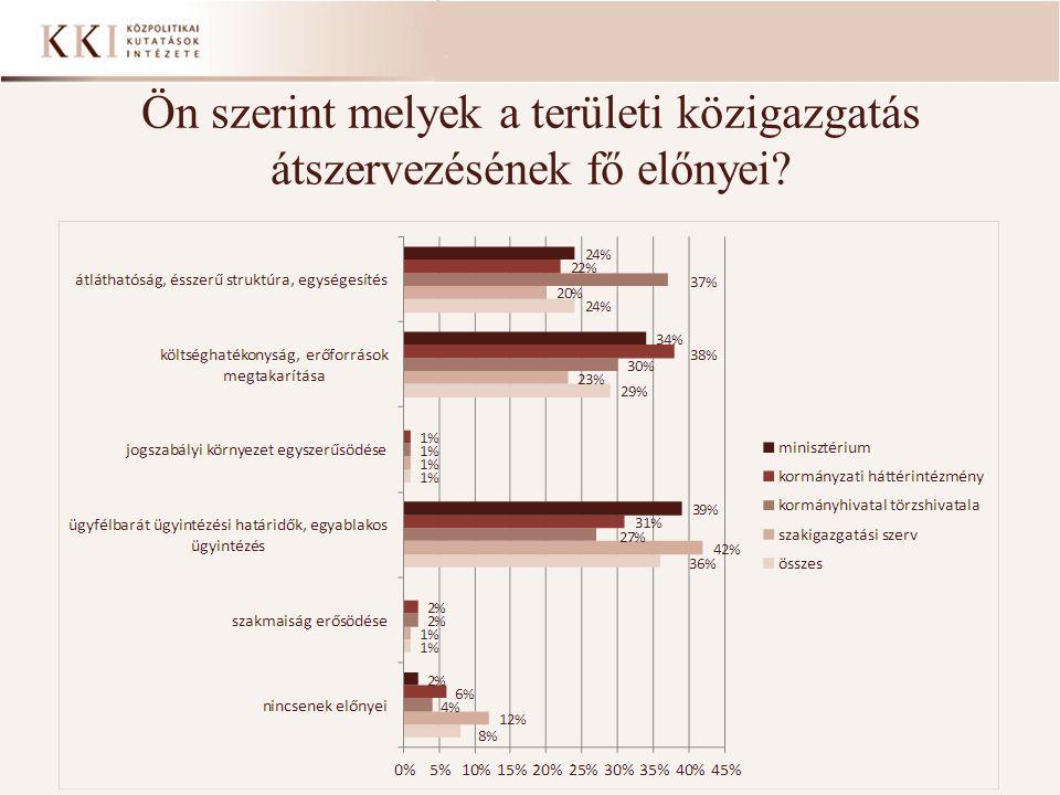 Ön szerint melyek a területi közigazgatás átszervezésének fő előnyei