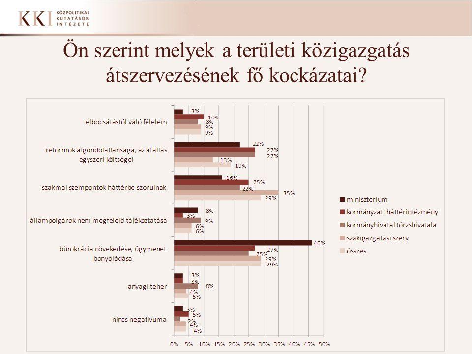 Ön szerint melyek a területi közigazgatás átszervezésének fő kockázatai