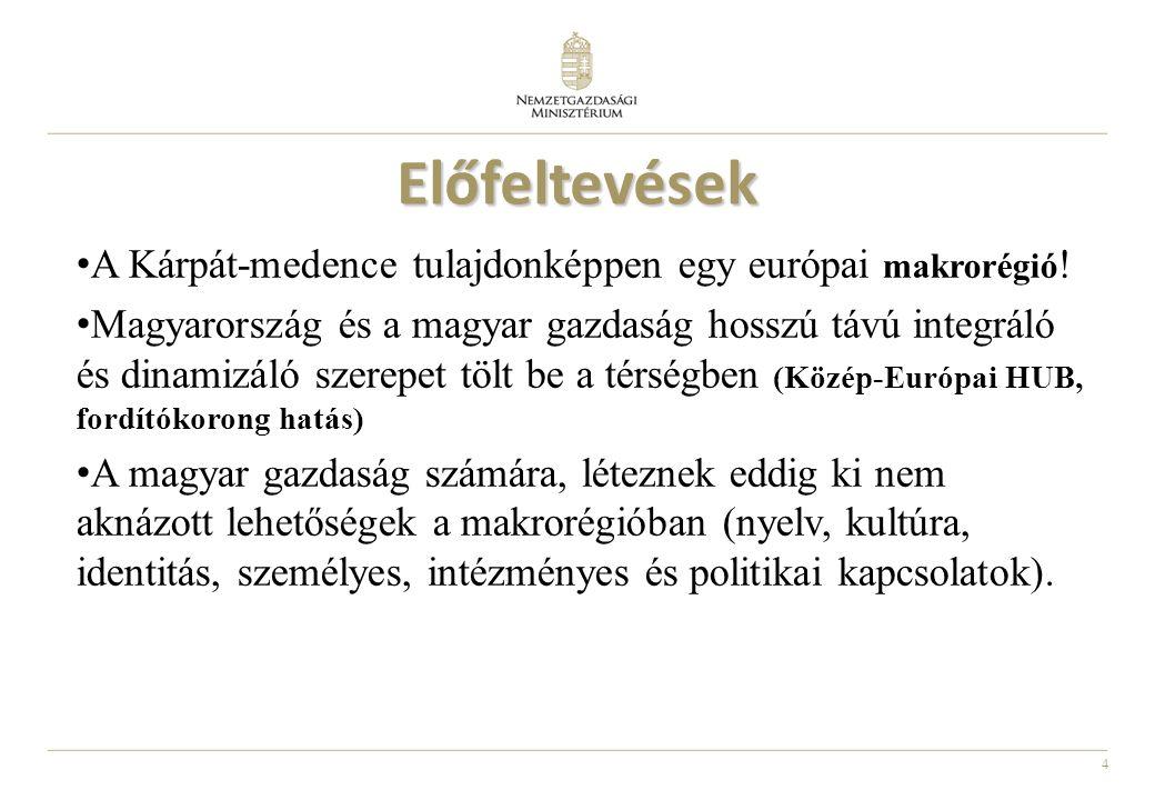 Előfeltevések A Kárpát-medence tulajdonképpen egy európai makrorégió!