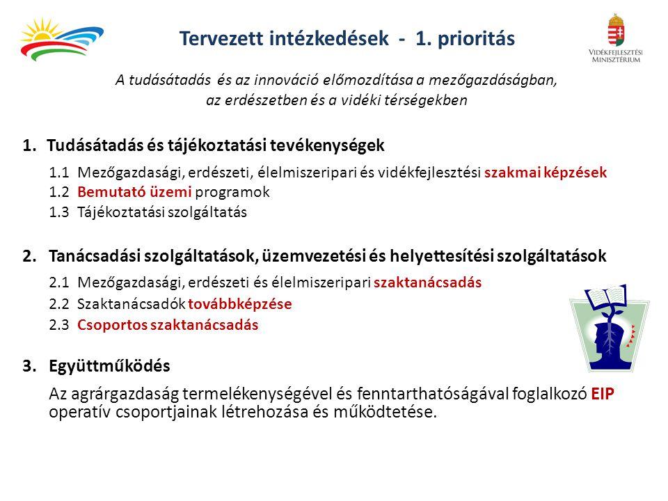 Tervezett intézkedések - 1. prioritás