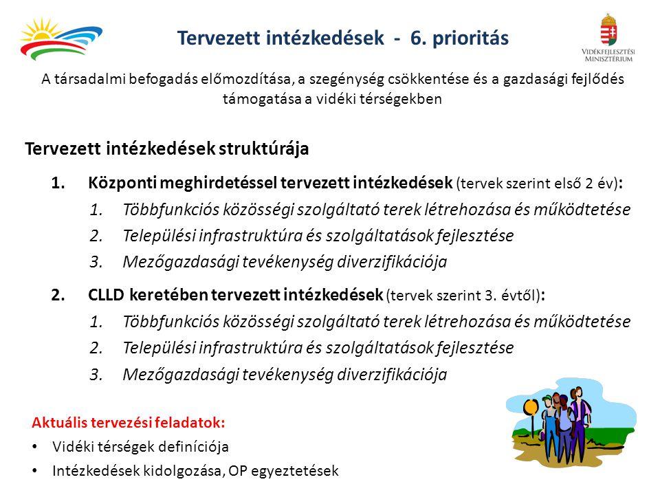 Tervezett intézkedések - 6. prioritás