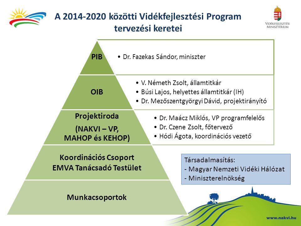 A 2014-2020 közötti Vidékfejlesztési Program tervezési keretei