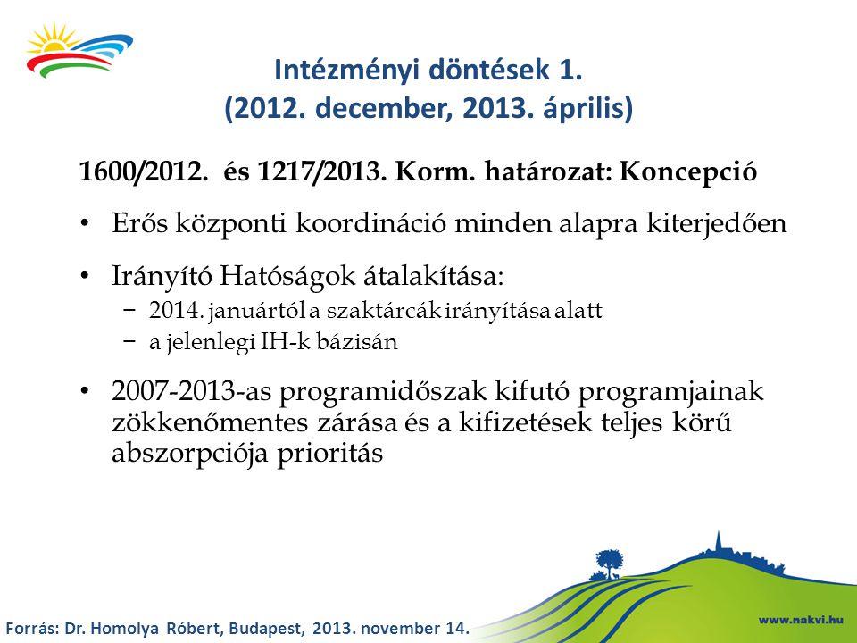 Intézményi döntések 1. (2012. december, 2013. április)