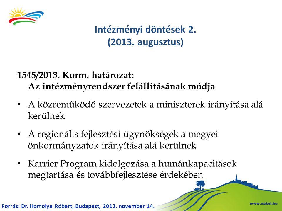 Intézményi döntések 2. (2013. augusztus)