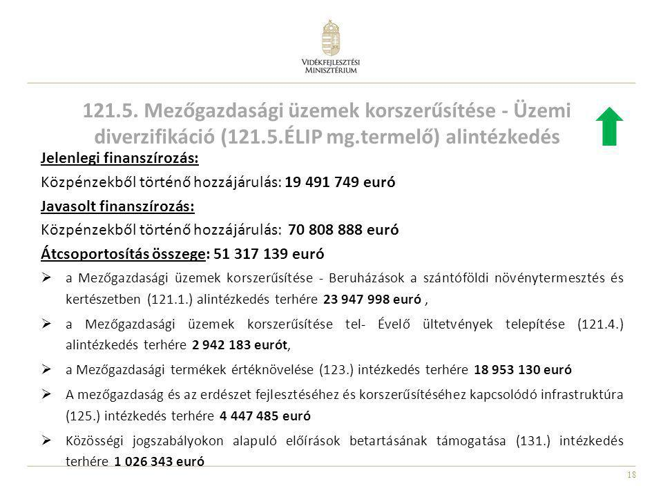 121.5. Mezőgazdasági üzemek korszerűsítése - Üzemi diverzifikáció (121.5.ÉLIP mg.termelő) alintézkedés