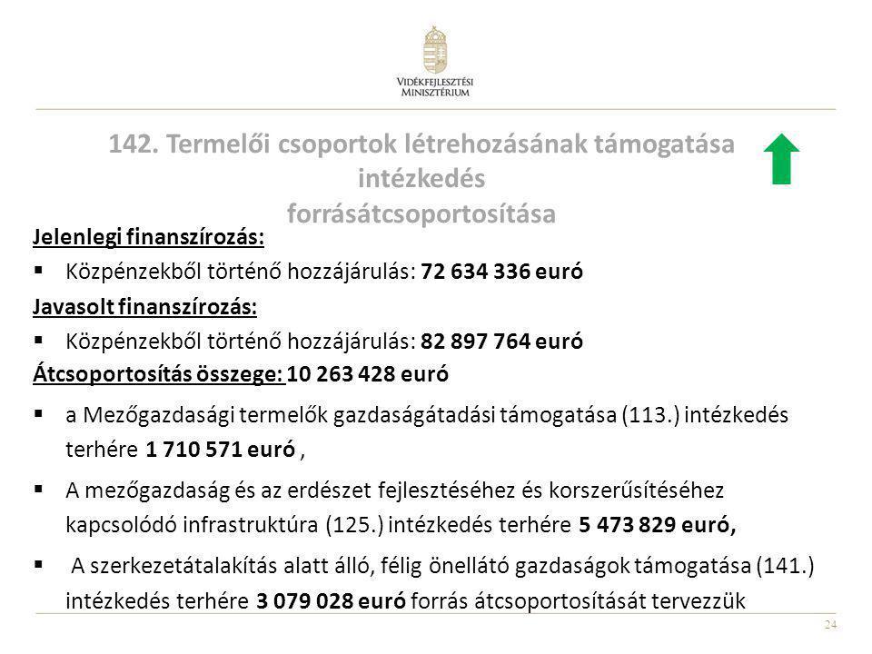 142. Termelői csoportok létrehozásának támogatása intézkedés forrásátcsoportosítása