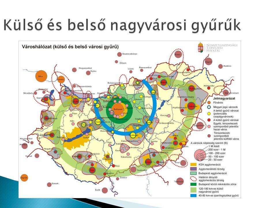 Külső és belső nagyvárosi gyűrűk