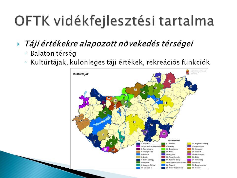 OFTK vidékfejlesztési tartalma