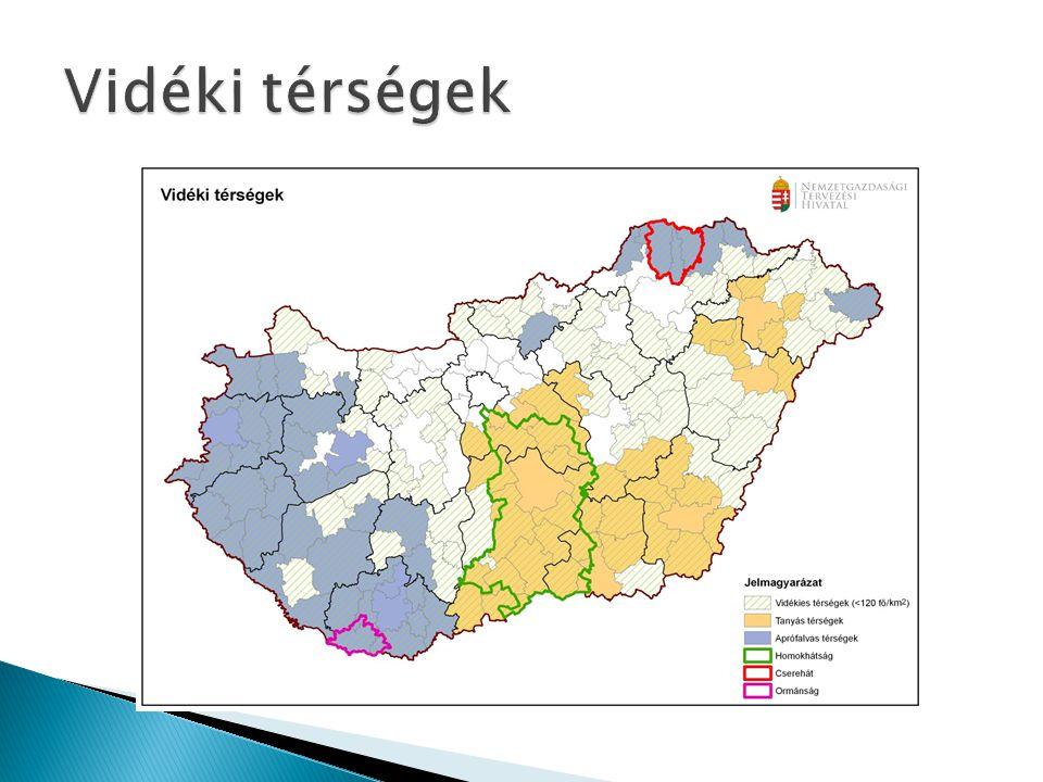 Vidéki térségek