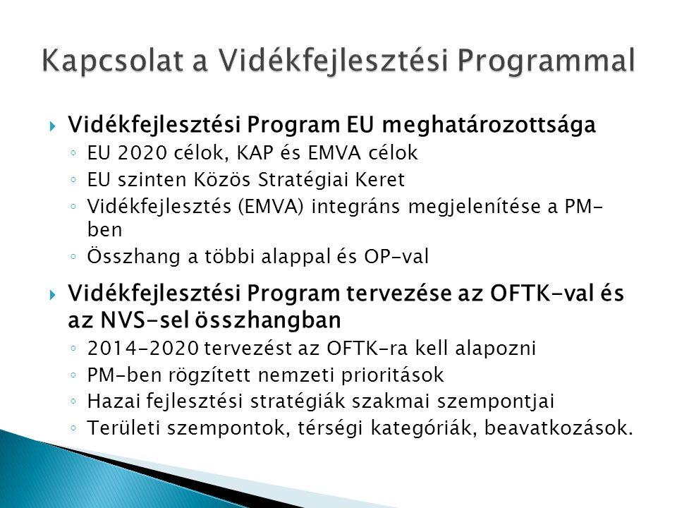 Kapcsolat a Vidékfejlesztési Programmal