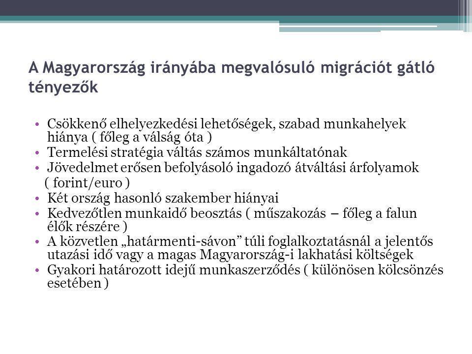 A Magyarország irányába megvalósuló migrációt gátló tényezők