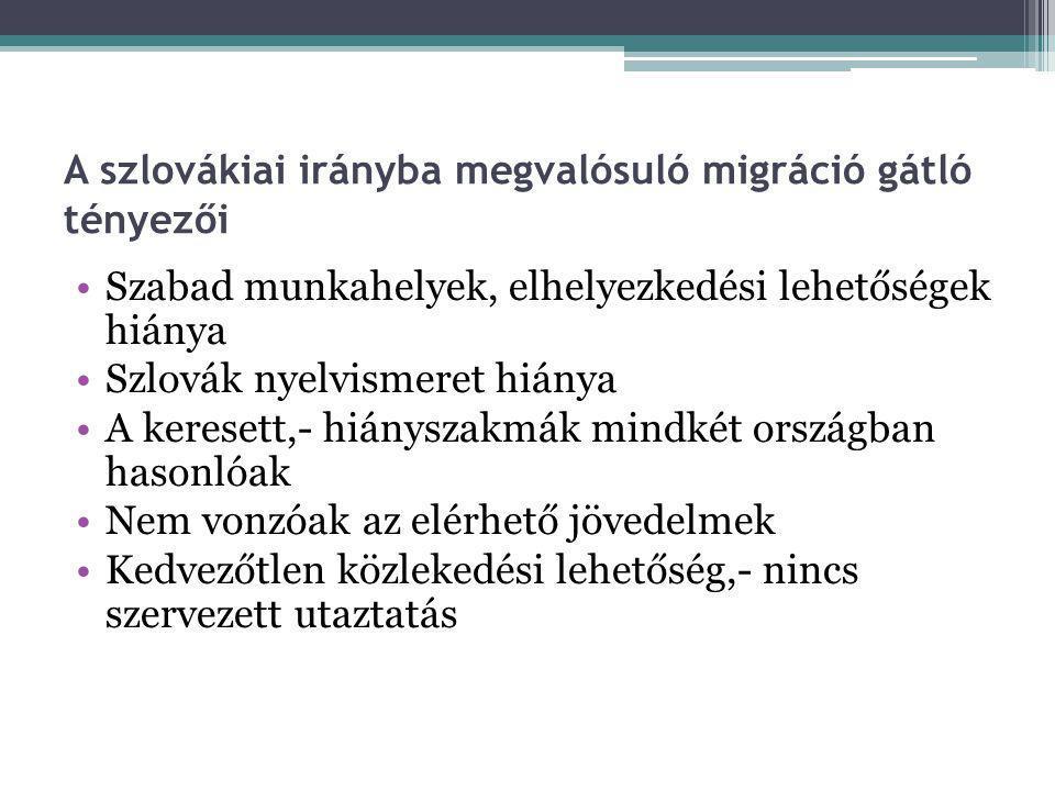 A szlovákiai irányba megvalósuló migráció gátló tényezői