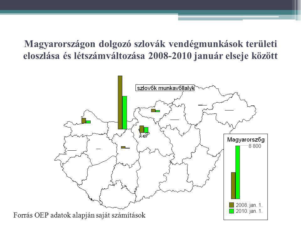 Magyarországon dolgozó szlovák vendégmunkások területi eloszlása és létszámváltozása 2008-2010 január elseje között