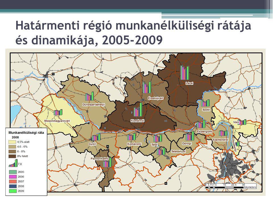 Határmenti régió munkanélküliségi rátája és dinamikája, 2005-2009
