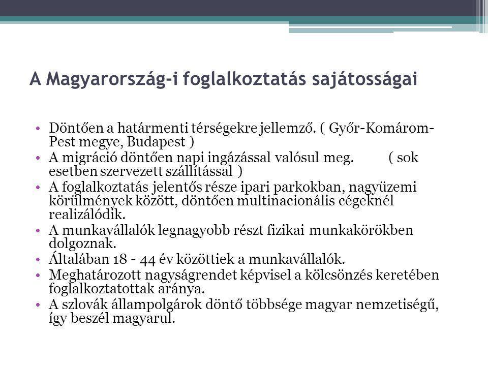A Magyarország-i foglalkoztatás sajátosságai