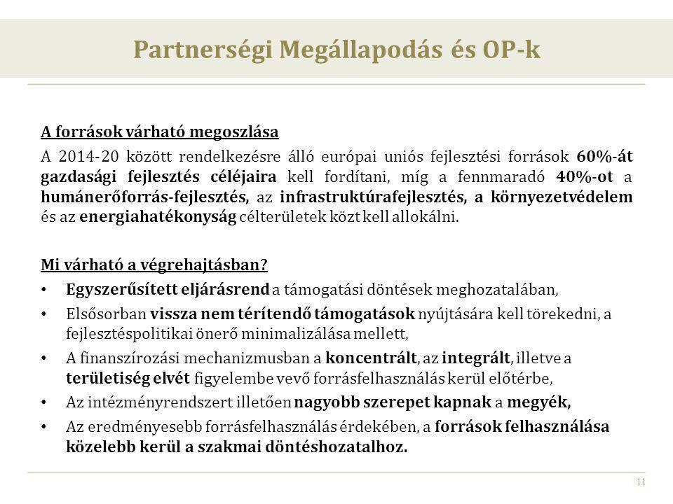 Partnerségi Megállapodás és OP-k