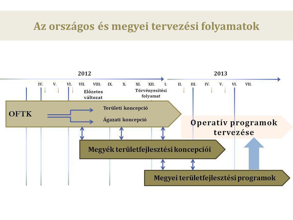 Az országos és megyei tervezési folyamatok