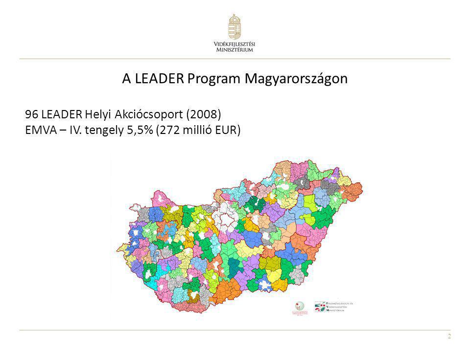 A LEADER Program Magyarországon
