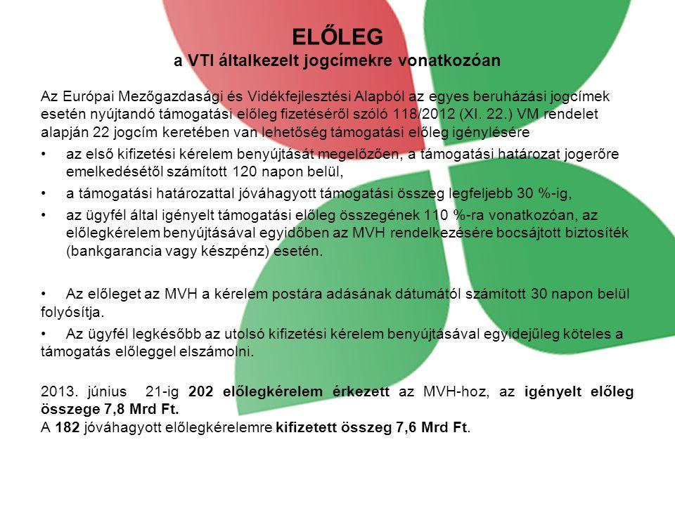 ELŐLEG a VTI általkezelt jogcímekre vonatkozóan