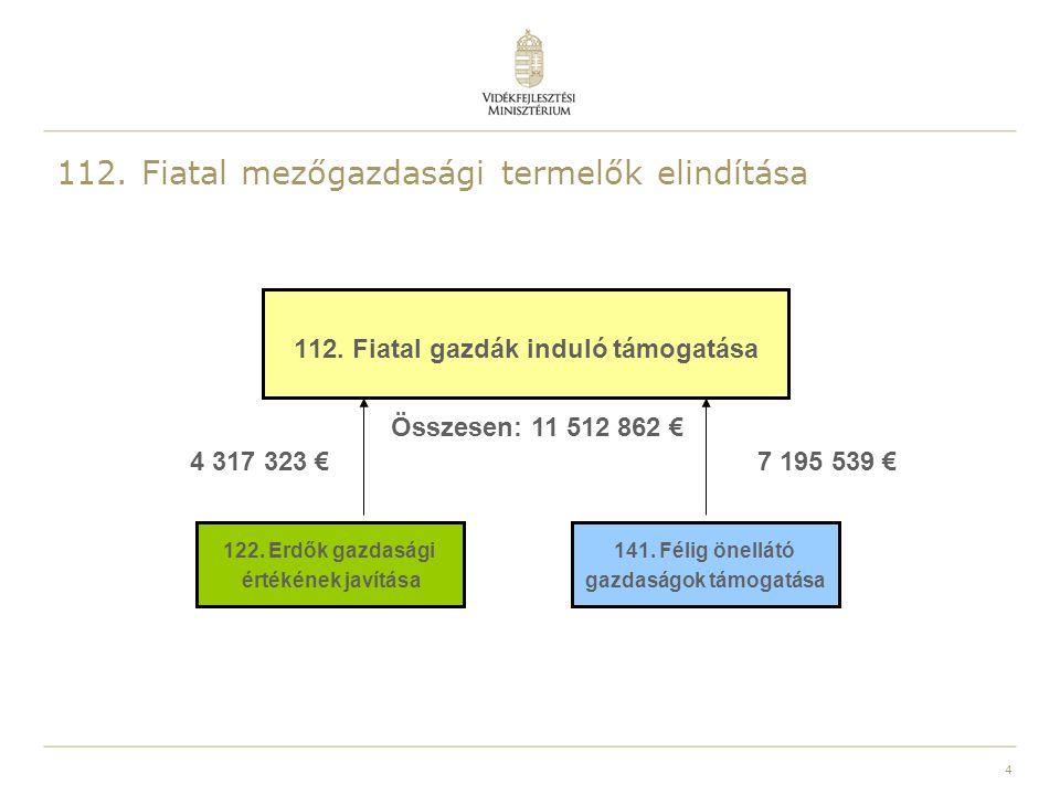 112. Fiatal mezőgazdasági termelők elindítása