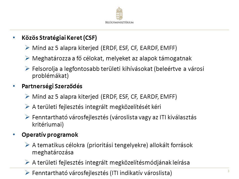 Közös Stratégiai Keret (CSF)