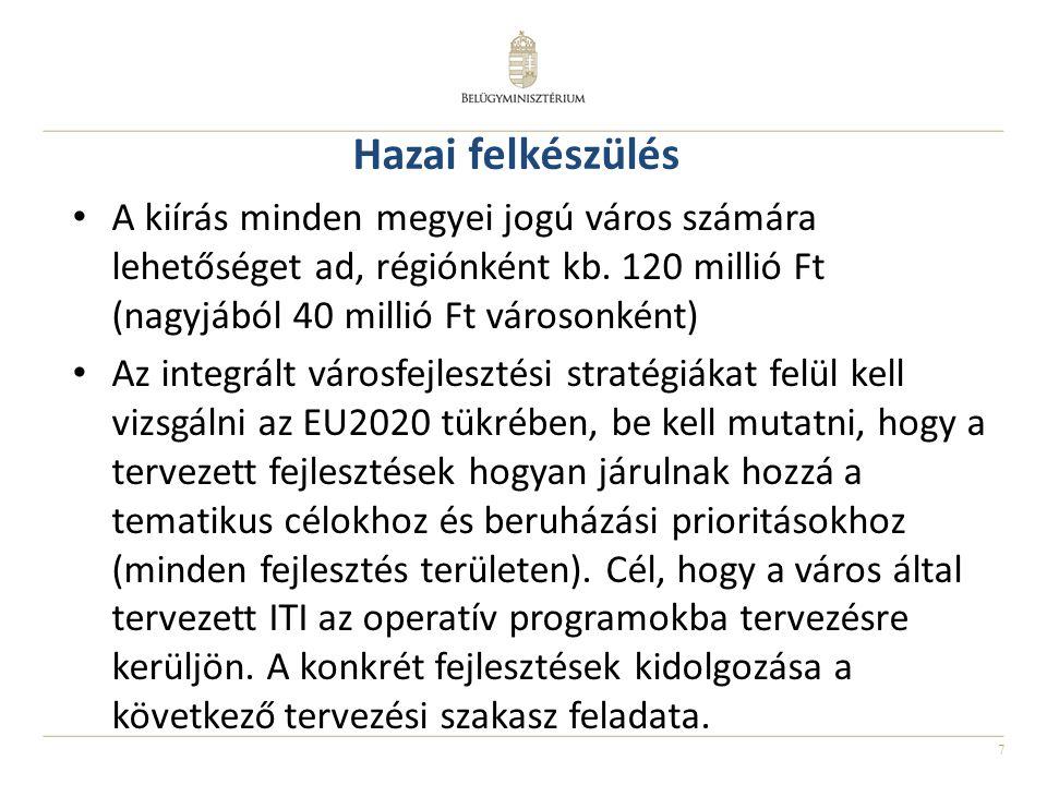 Hazai felkészülés A kiírás minden megyei jogú város számára lehetőséget ad, régiónként kb. 120 millió Ft (nagyjából 40 millió Ft városonként)