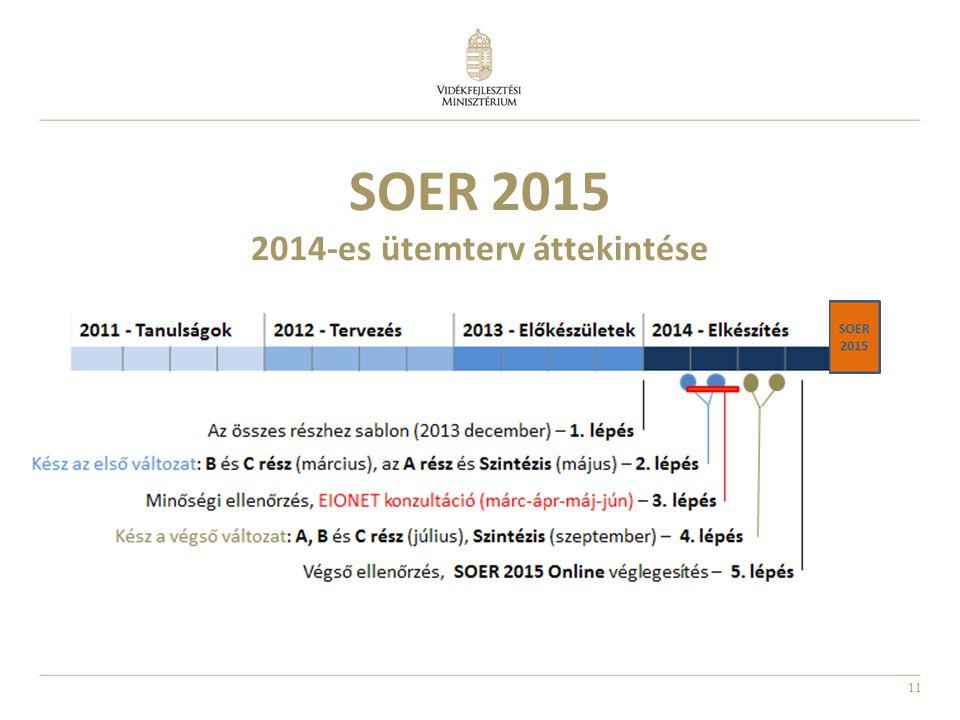 SOER 2015 2014-es ütemterv áttekintése