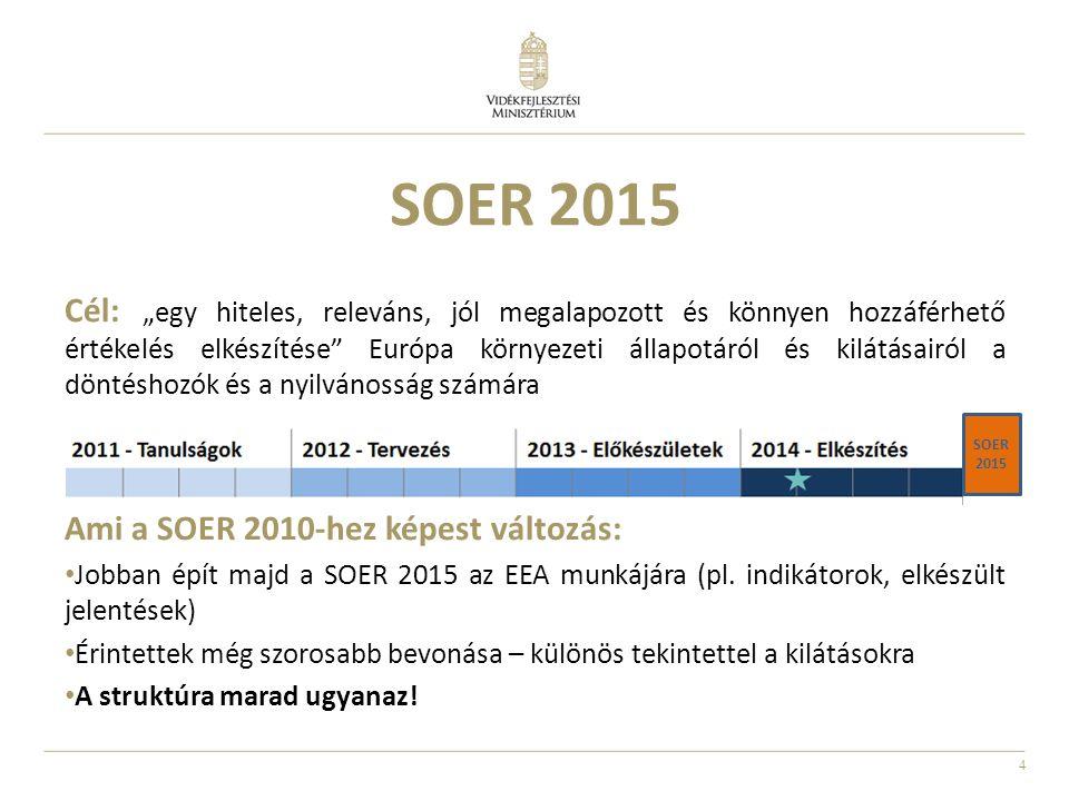 SOER 2015